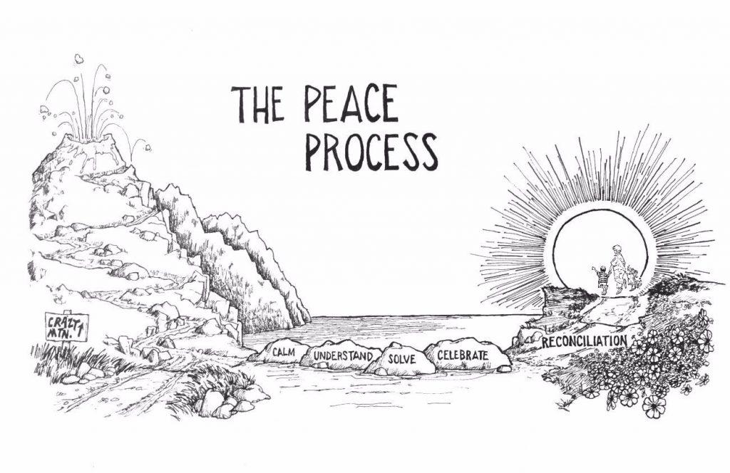 peace_process